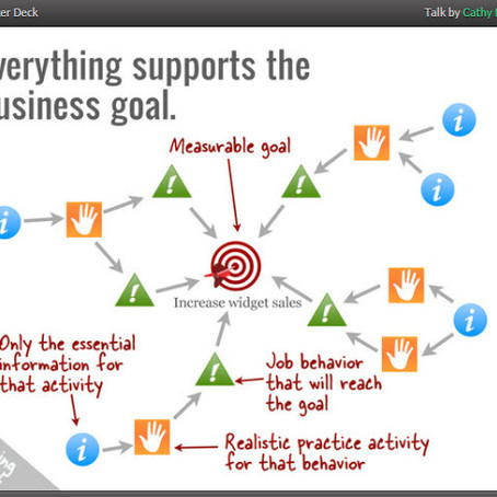 Holly's Course Goal Mapping