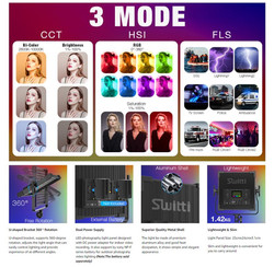 RGB modes