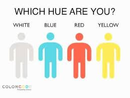 Did You Know ERPR Is A Bunch of Yellows?