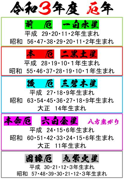 星祭り 令和3年 厄年表.PNG