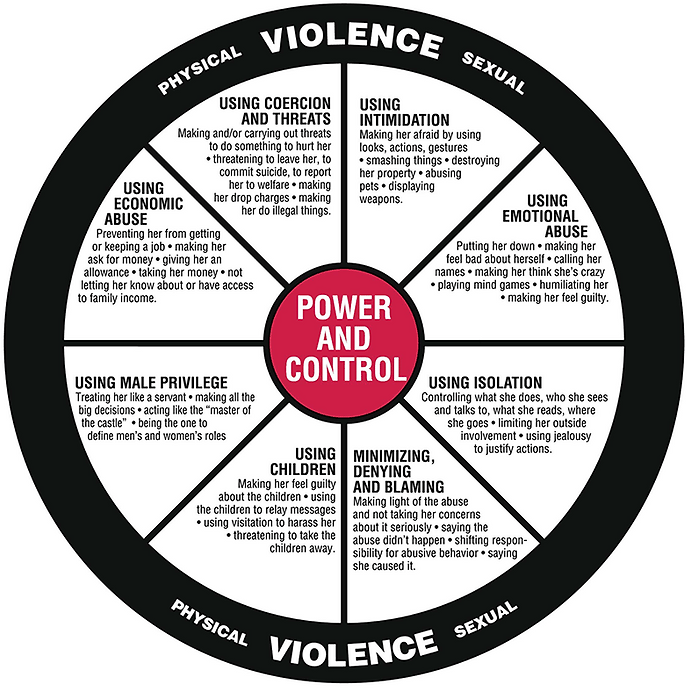 power-and-control-wheel_800.png