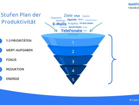 Der 5 Stufen Plan – 5 Schritte zum Erfolg!
