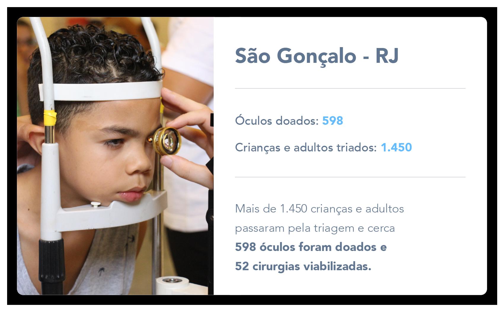 São Gonçalo - RJ