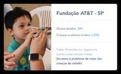 Fundação AT&T - SP