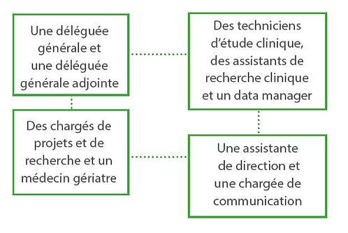 Equipe-Gerondif_edited.jpg