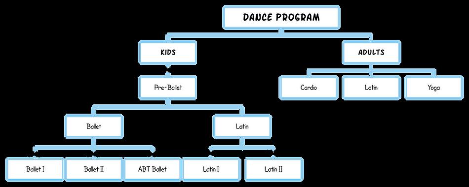 Dance Program.png