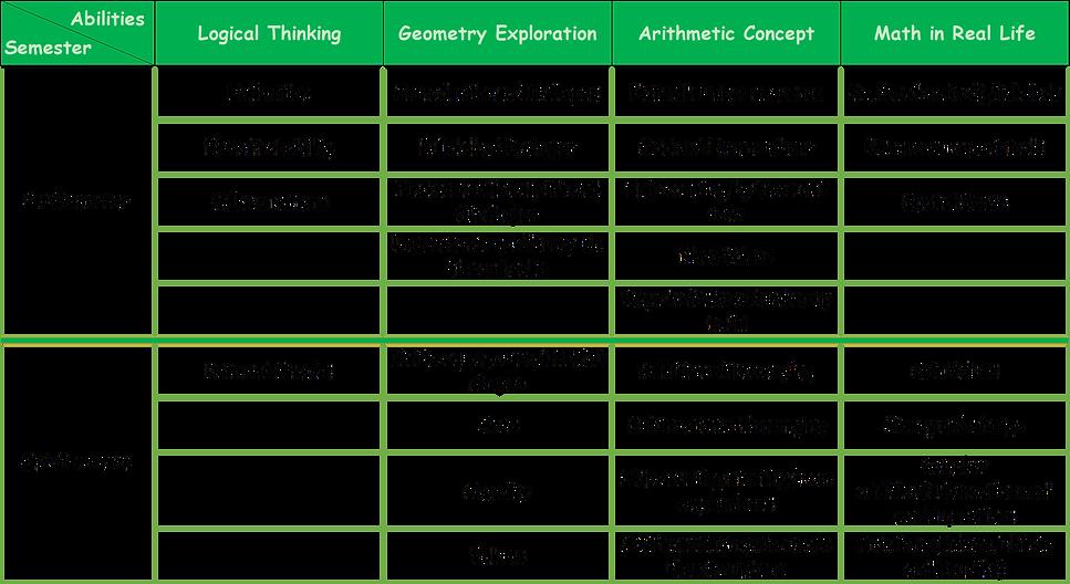 MathExplorer_Cirriculumn_v2.png