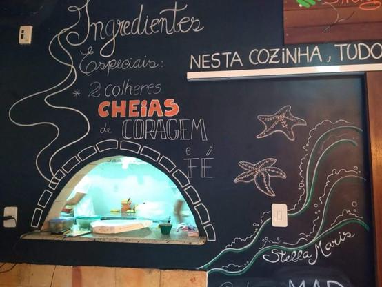 Strong Pizza - Detalhe do Painel