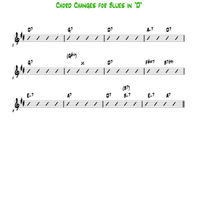 Chord Changes