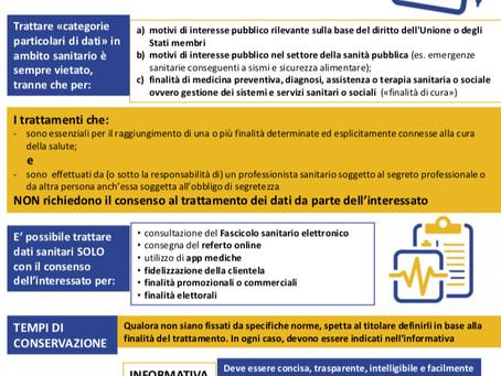 Privacy in sanità: i chiarimenti del Garante
