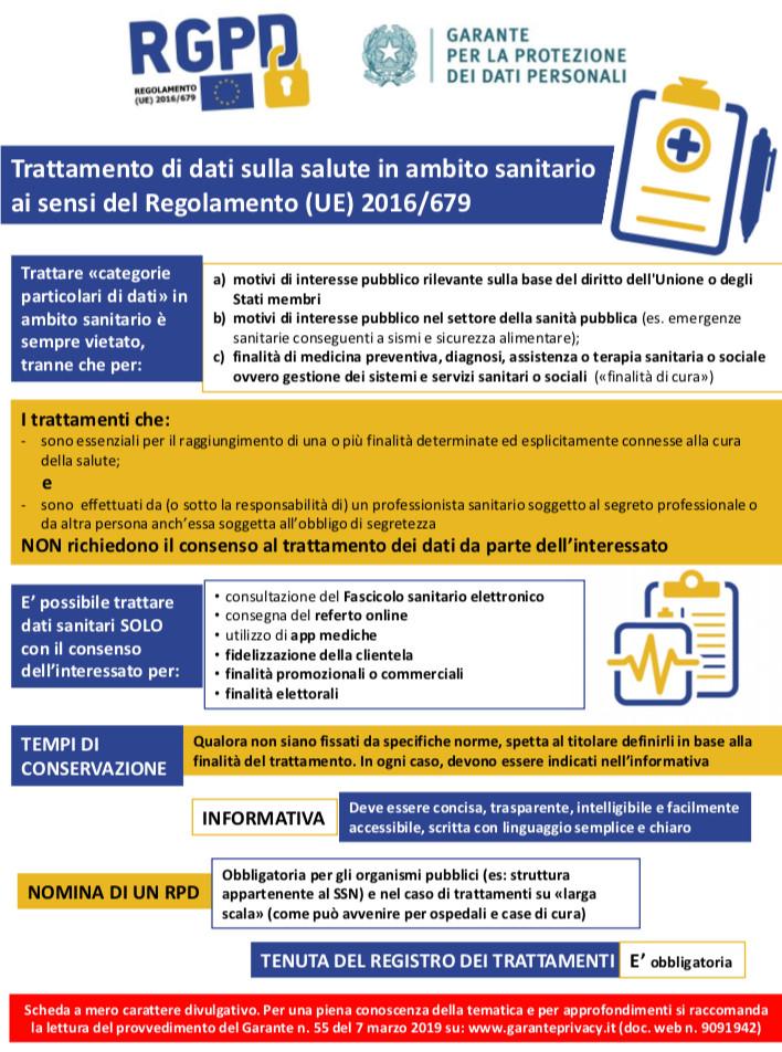 gdpr sanità linee guida garante