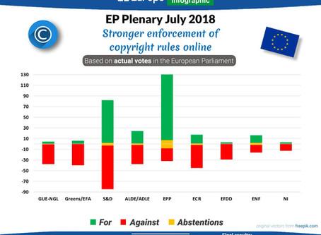 Il Parlamento UE boccia la Direttiva Copyright