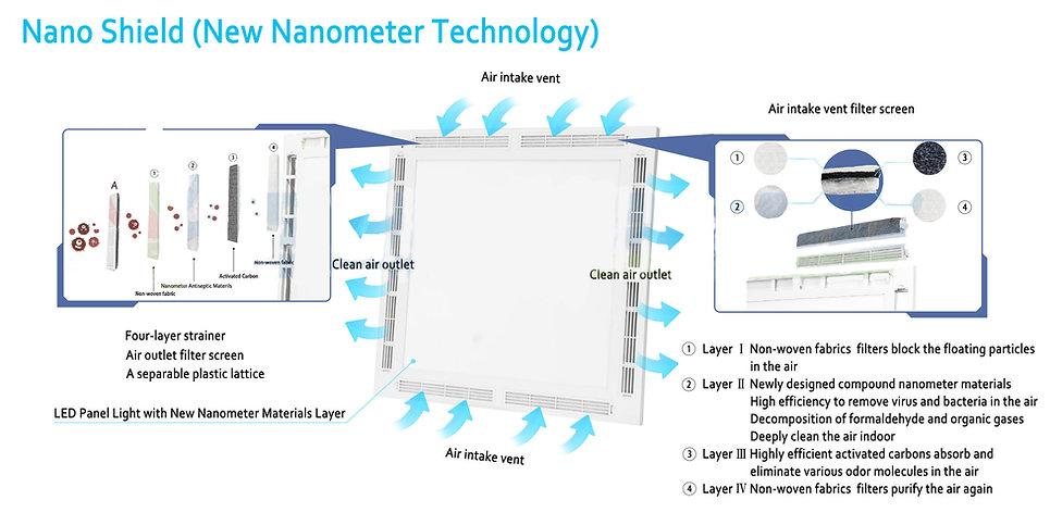 nanoshield technoloy.jpg