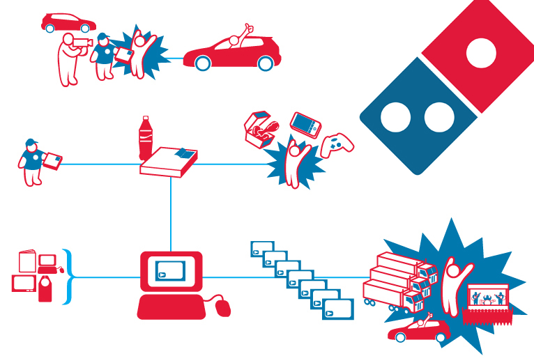 Domino's Pizza Prize Icons