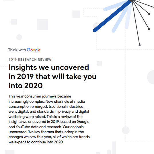 GOOGLE   Insights 2020