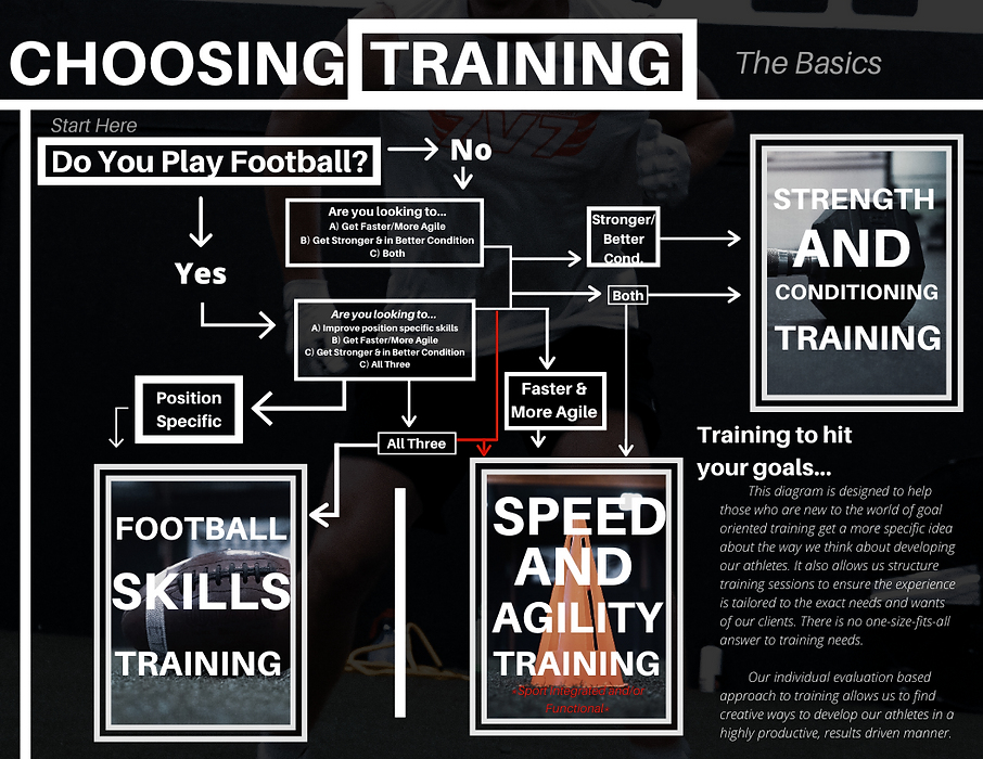 Do You Play Football.PNG