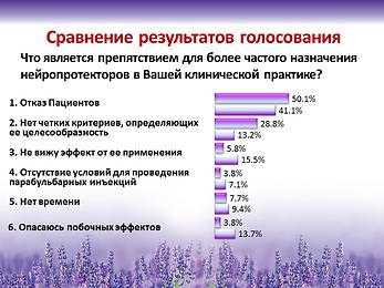 сравнение результатов голосования