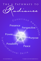 6 Pathways to Radiance Diagram by Ron Coquia, Transformational Productions