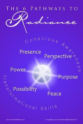 6 Pathways to Radiance v3 small.png