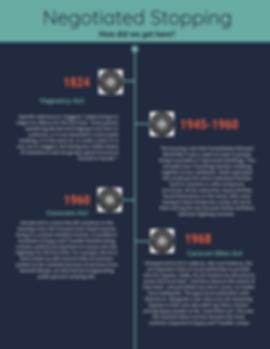 Neg Timeline 1.png