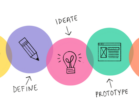 Design Thinking - the way of the future?