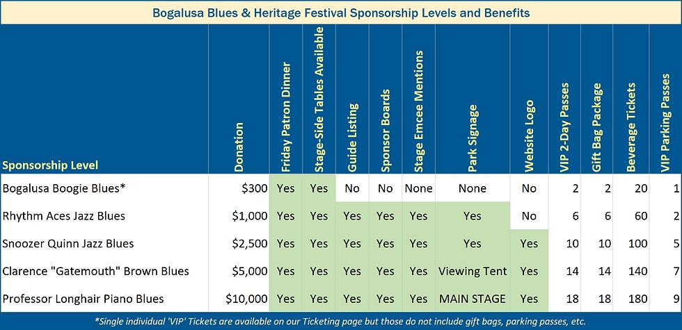 BBHF 2016 Sponsorship Levels
