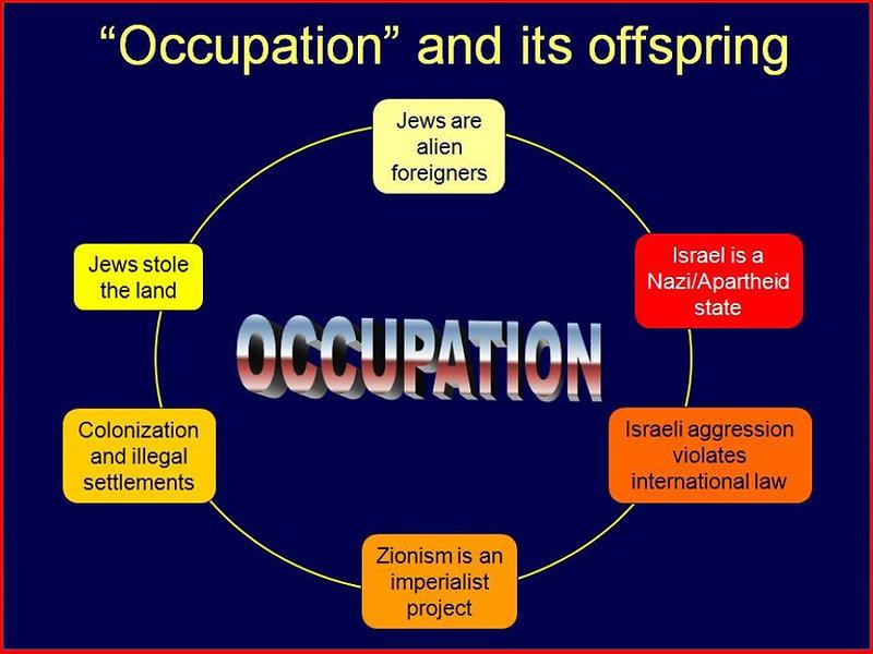 SB-The-Palestinian-Narrative-slides-09.j