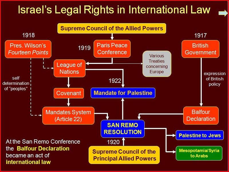 SB-The-Palestinian-Narrative-slides-12.j