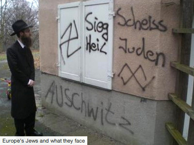 "The Commentator: ""Plight Of Europe's Jews Revealed In New Survey"""