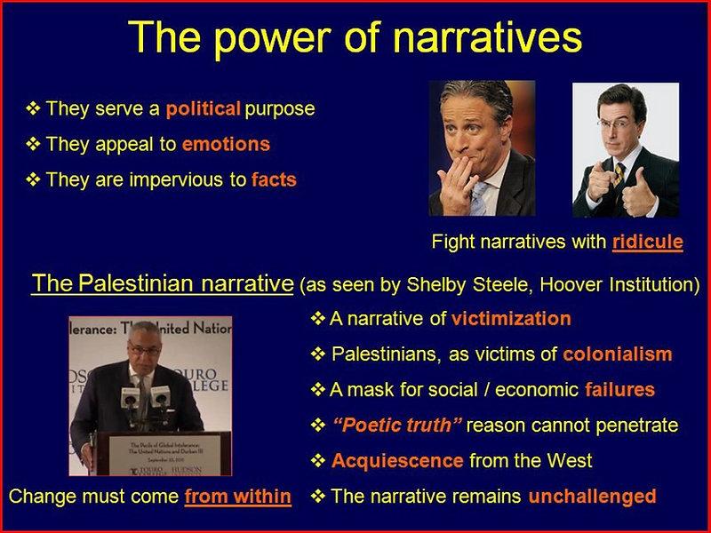 SB-The-Palestinian-Narrative-slides-02.j