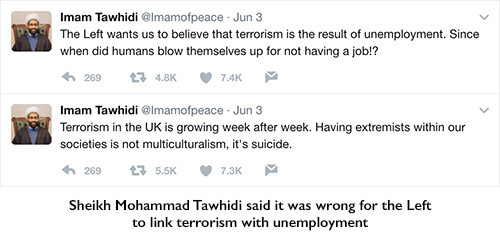 Sheikh Mohammad Tawhidi said it was wrong for the Left to link terrorism with unemployment