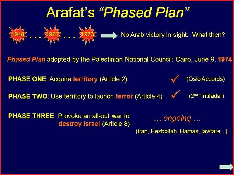 SB-The-Palestinian-Narrative-slides-05.j