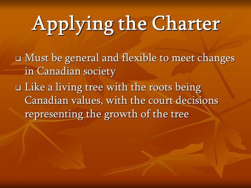 Applying the Charter