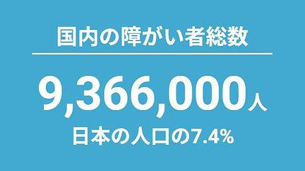障がい者人口画像.JPG