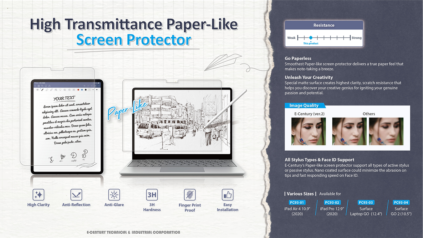 (PC93-1~4)High Transmittance Paper-Like Screen Protector (力特高清版).png