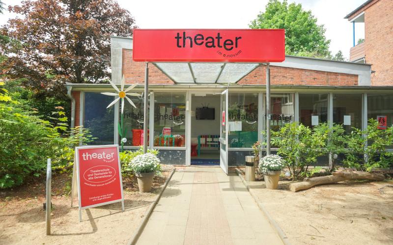 Theater im e.novum: Außenansicht