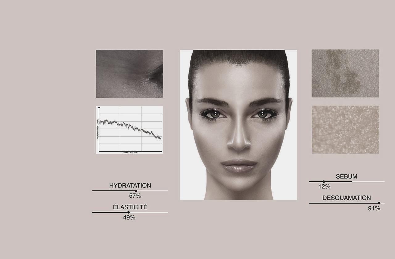 17 diagnostics visage avant le soin