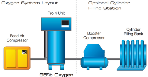 Oxygen System Layout.PNG