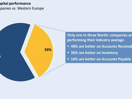 Why Nordic companies struggle with working capital management