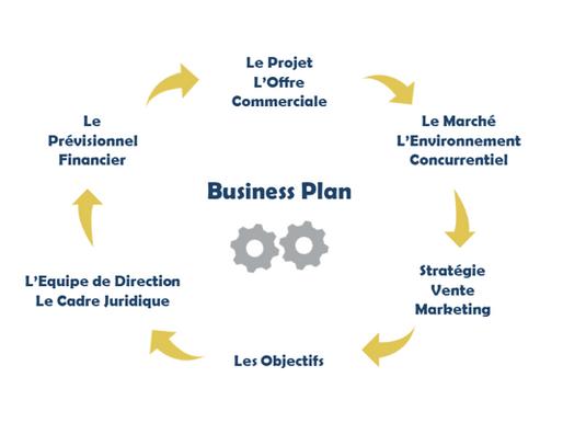 Réaliser un Business Plan ou comment obtenir son financement à coup sûr?