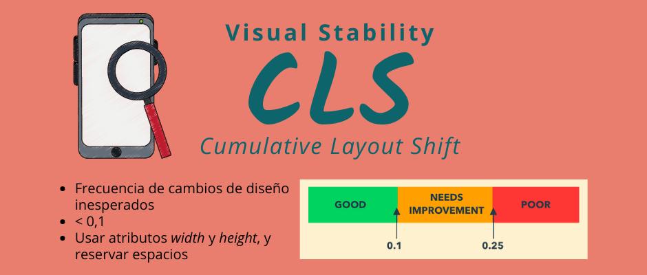 CLS, el core web vital de la estabilidad visual