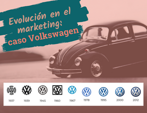 Las distintas etapas del marketing ejemplificadas con la evolución de Volkswagen