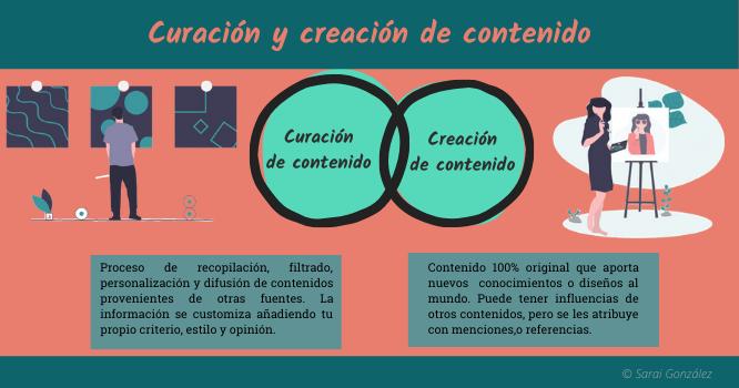 Curación y creación de contenido