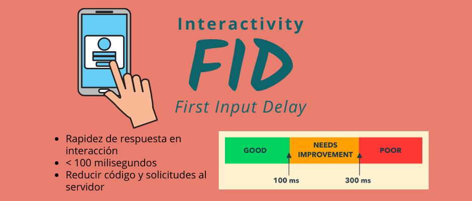 FID, el core web vital de la interacción