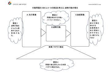 行動問題4つの要因.jpg