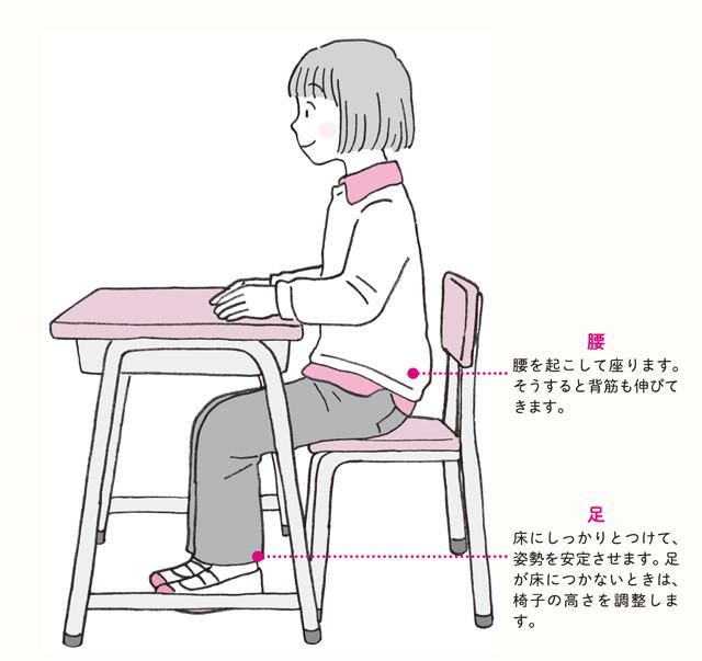 発達障害児の座りやすい椅子の形状