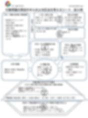 ABC行動問題解決シート.jpg