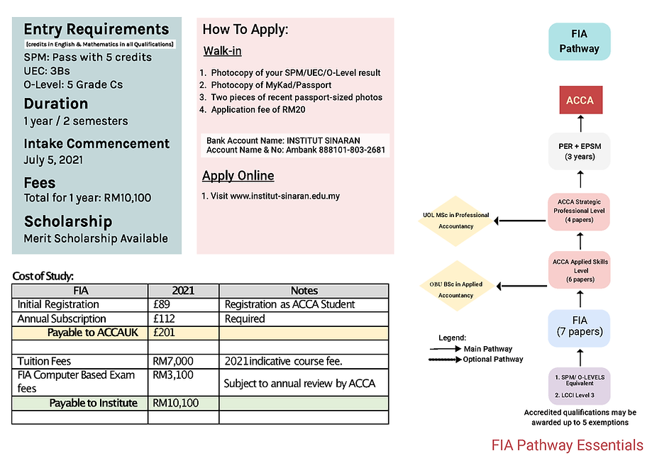 ACCA Foundation in Accountancy_Page_2.pn