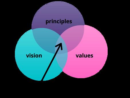 Mysteries of Leadership - What is Leadership?