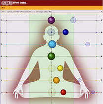 Effect of structured water on chakras